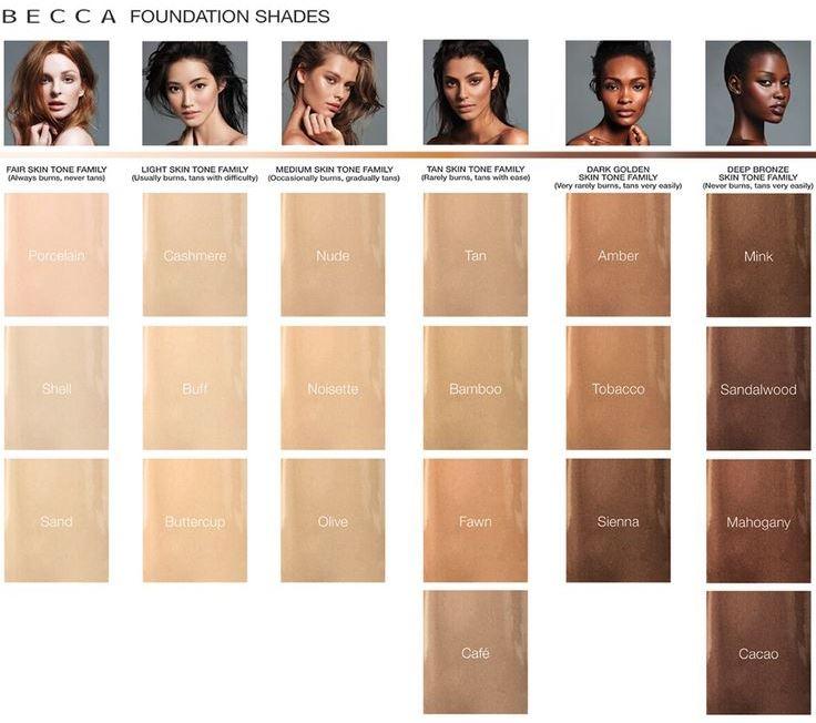 Image: BECCA Cosmetics