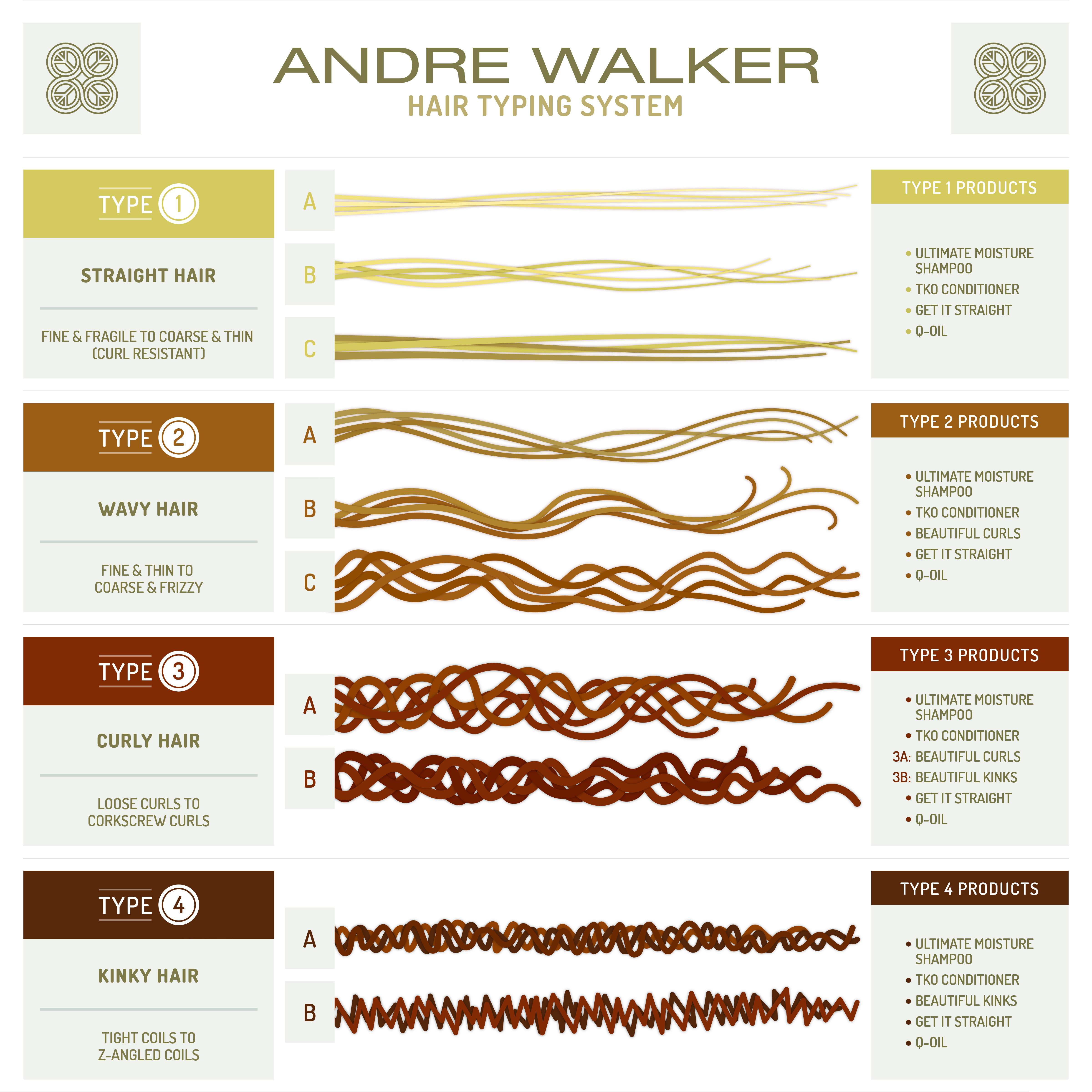 AW_HairChart_Products_4